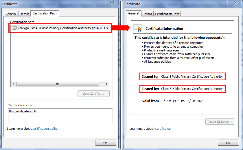 Types Of Root Signing Certificates Aboutssl