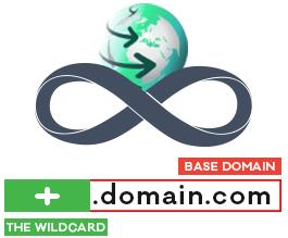 wildcard-ssl-feature-image