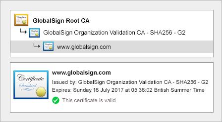 globalsign root certificate