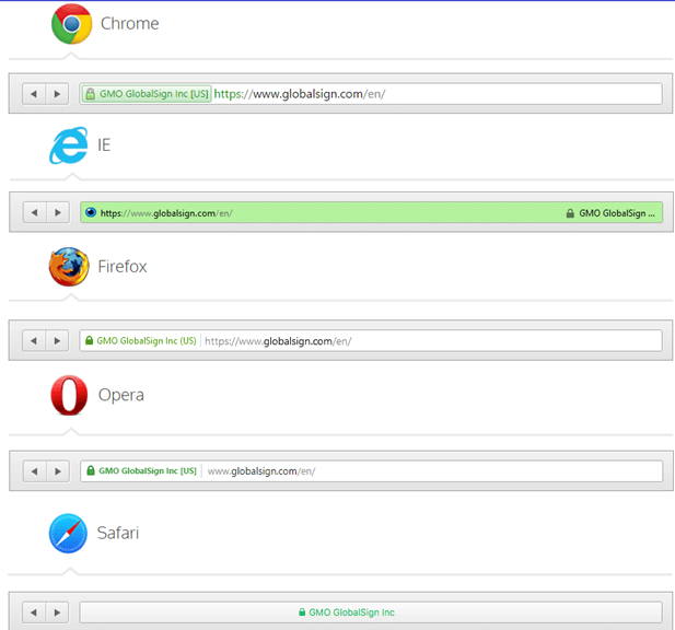 globalsign-ev-ssl-certificate-looks-in-browsers