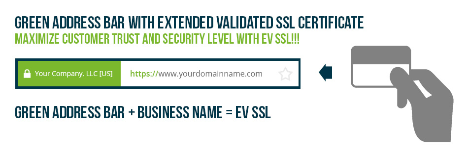 why-dv-ssl-certificate-not-enough-for-financial-transactions