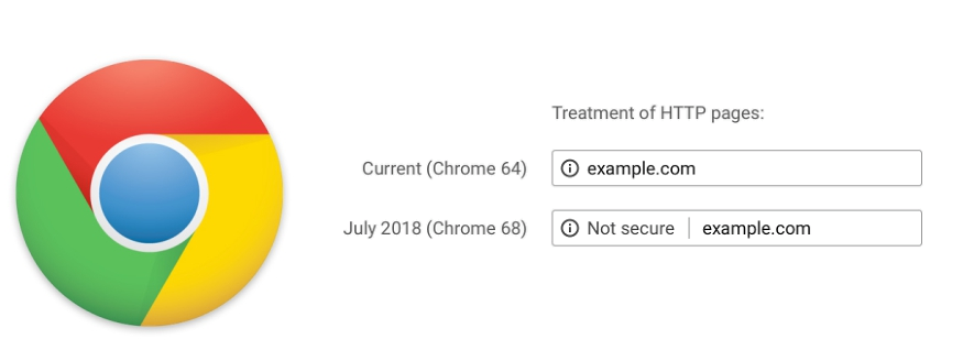 google-chrome-will-mark-all-http-pages-as-not-secure