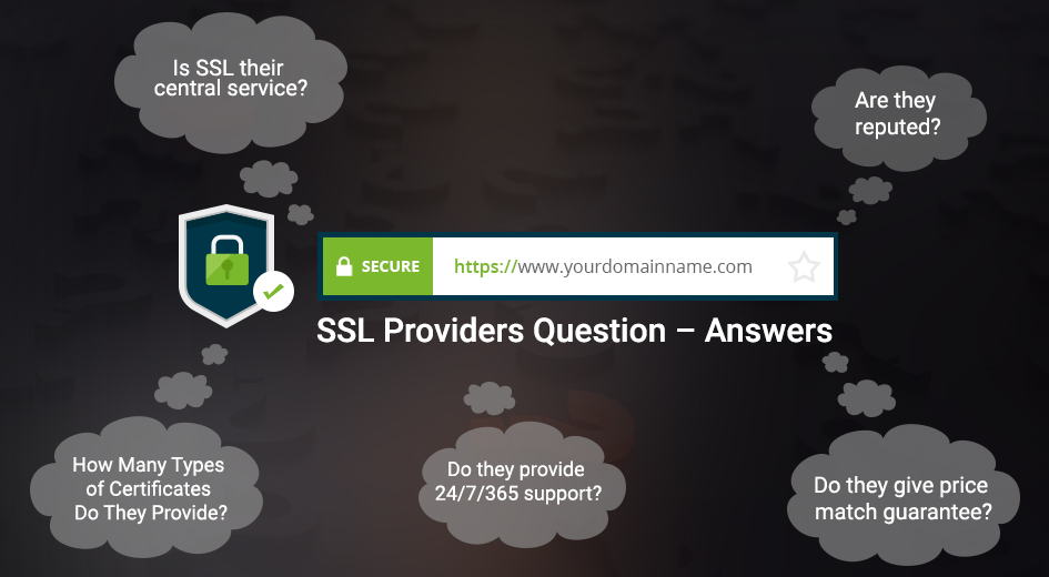 What Questions Should I Ask To Ssl Providers Before Buying An Ssl