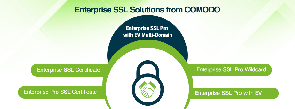 comodo-enterprise-ssl-certificates