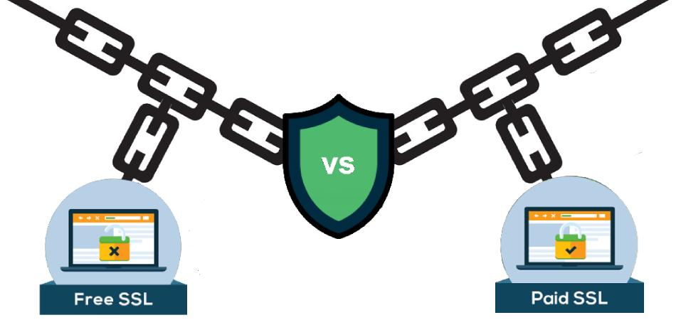 free-ssl-vs-paid-ssl-certificate