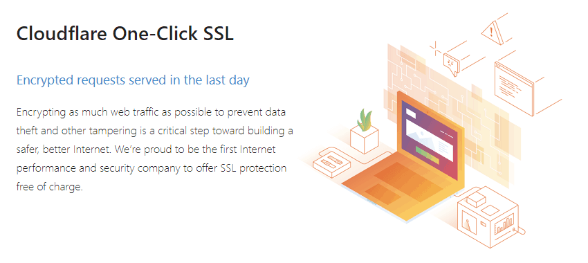 cloudflare-free-ssl