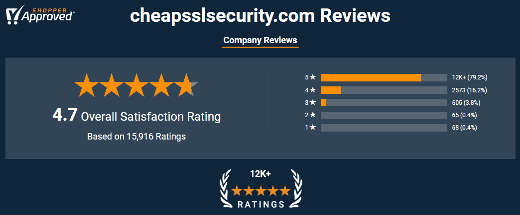 cheapsslsecurity-reviews-shopper-approved