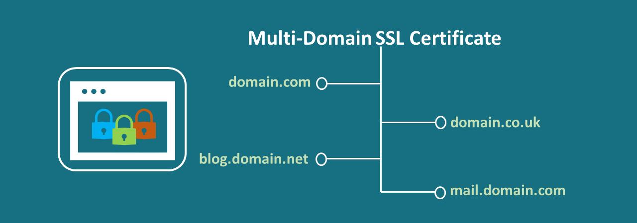multi-domain-ssl-certificate