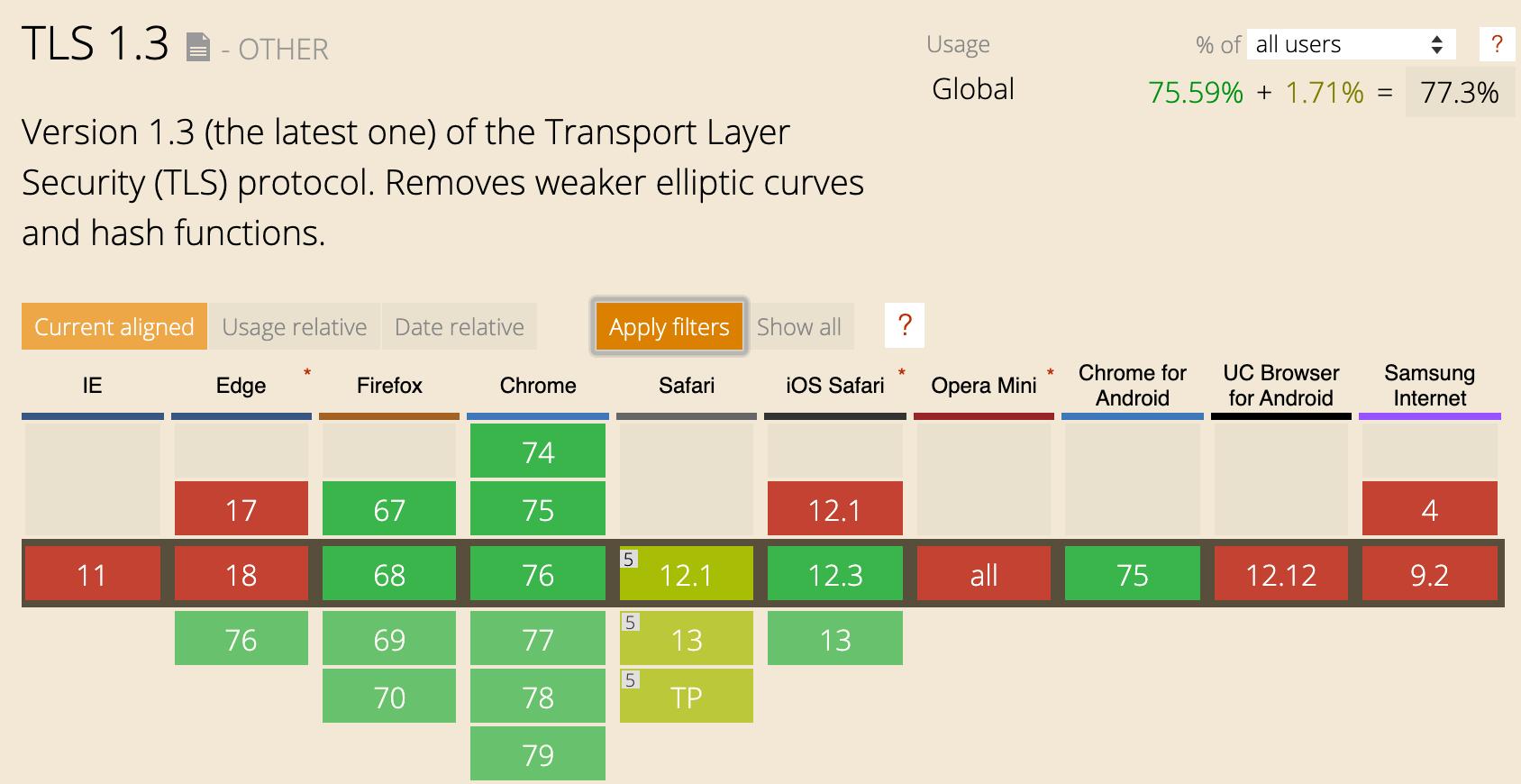tls-1.3-browser-support